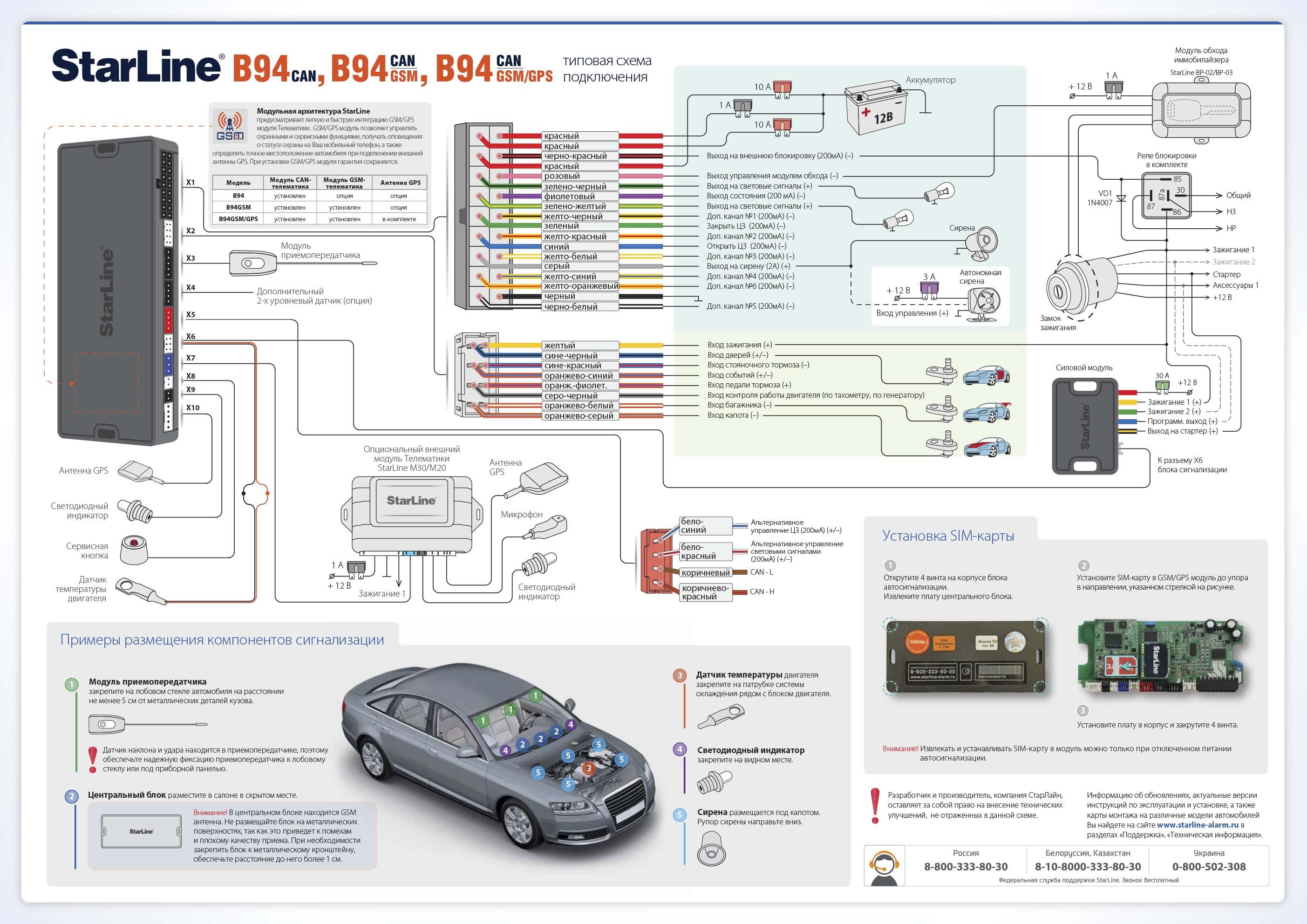 инструкция по установке сигнализации старлайн b9